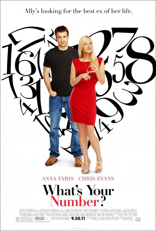 What's your number poster